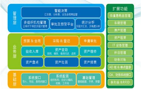 首码资产管理系统官方版 v1002.1 - 截图1