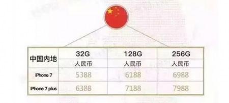 iPhone7各版本售价对比2