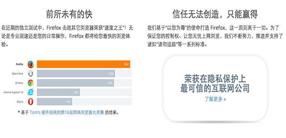 Firefox火狐浏览器for mac v51.0 - 截图1