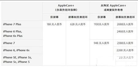 iPhone7/7plus换屏价格介绍1