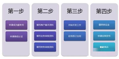 微信公众号如何申请微信支付3