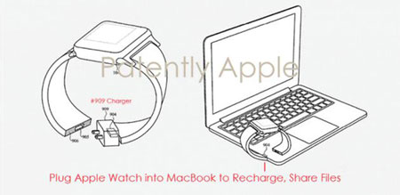 Apple Watch表带新花样:可与电脑充电 还能变色