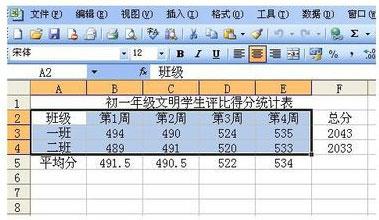 excel怎么将表格数据图形化1