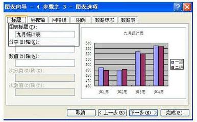 excel怎么将表格数据图形化4