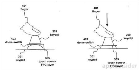 苹果再或新专利:激光地图系统+压感机械键盘+光学连接器2