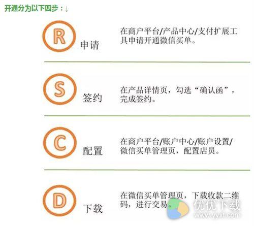 微信买单开通步骤1