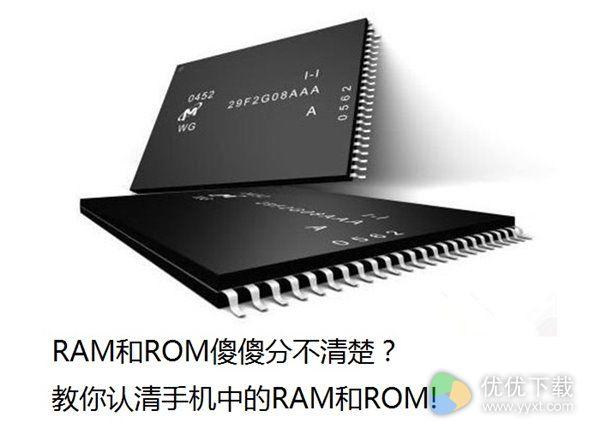 手机ram和rom的区别是什么
