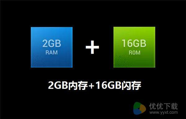 什么是RAM?