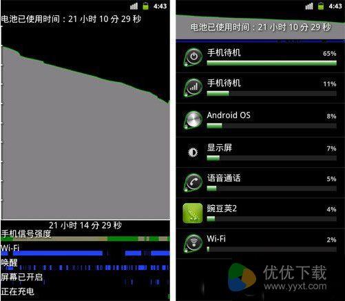 Android手机省电攻略2