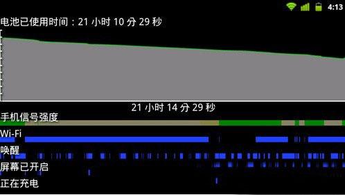 Android手机省电攻略10