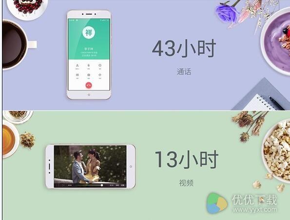 360 N4A手机多少钱?