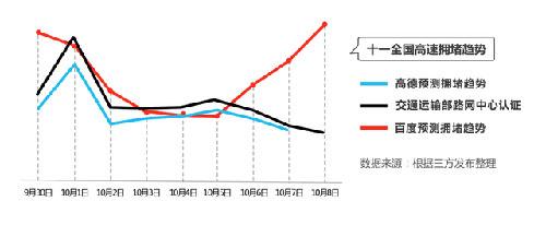 俞永福:高德地图手机客户端日活数据已是行业排名第一2