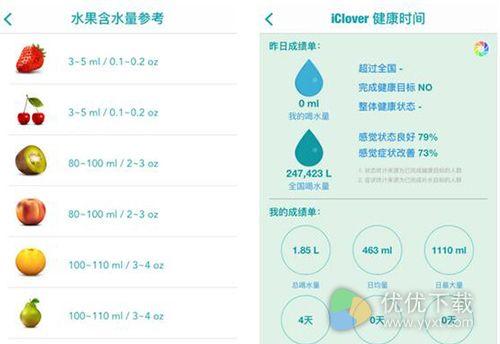 喝水时间测评:喝水提醒好帮手5