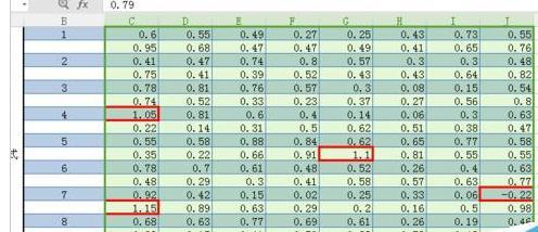 在wps表格中怎么标记特定数字55