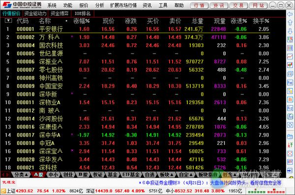 中投证券超强版 v7.02 - 截图1
