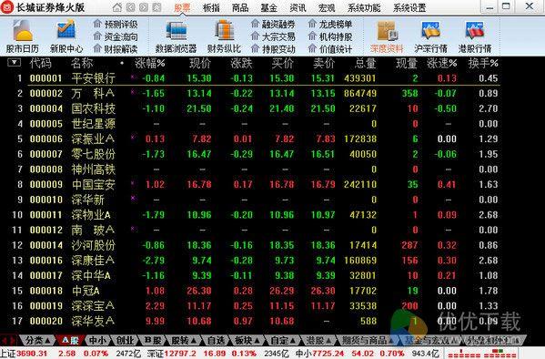 长城证券烽火版 v6.29 - 截图1