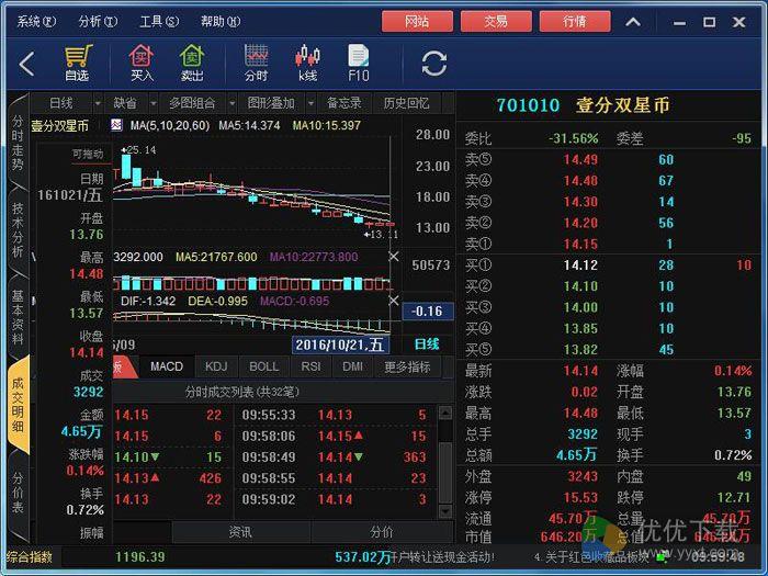 上文财富交易客户端 v6.0.73.5 - 截图1