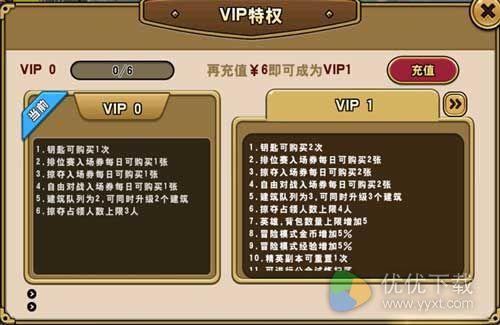 魔龙战记手游VIP多少钱 魔龙战绩手游VIP有哪些特权