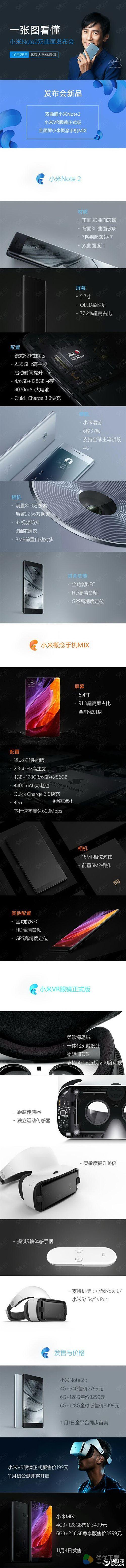 小米Note 2、小米MIX发布 从内到外亮点多2