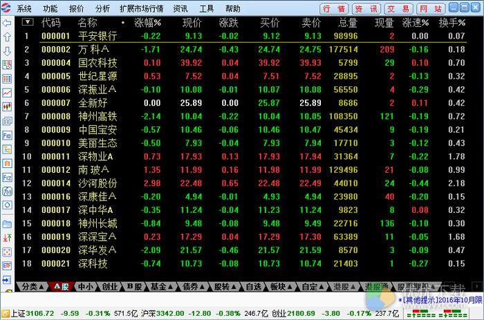 国盛证券通达信版官方版 v6.30 - 截图1
