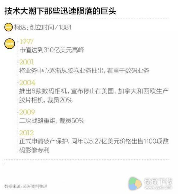 回顾Note 7爆炸事件回顾:史上最短命旗舰机
