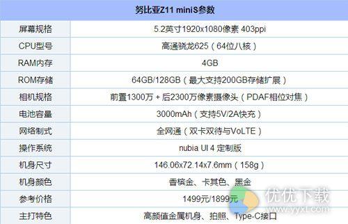 努比亚Z11 miniS发布3