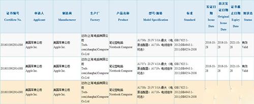 新MacBook Pro下周开卖 五个版本配置售价各不同1