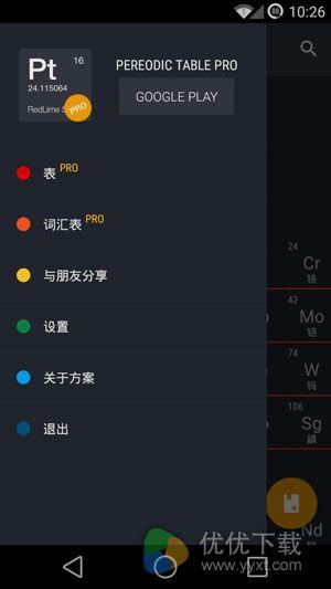 元素周期表安卓版 v0.1.6 - 截图1