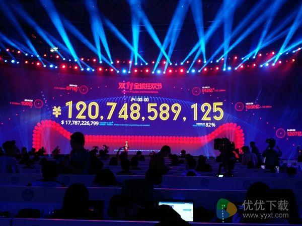 1207亿!天猫双11单日成交额再创奇迹