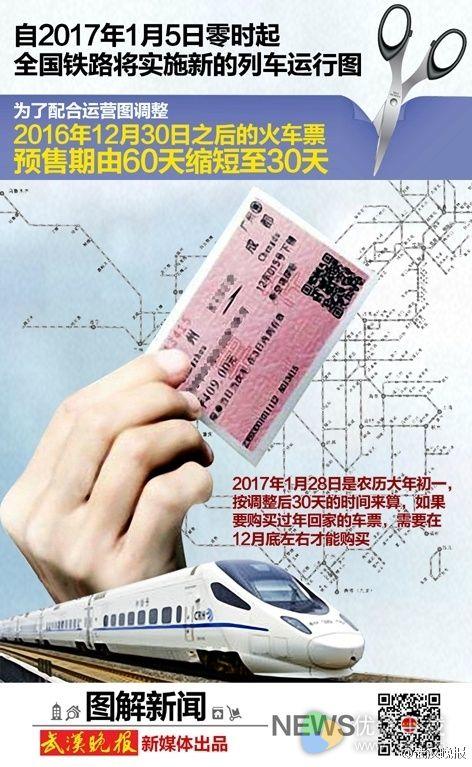 2017年火车票预售期30天