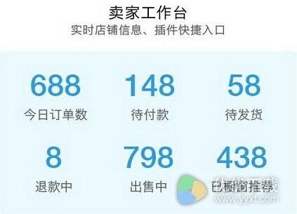 千牛(阿里旺旺卖家版)官方正式版 - 截图1