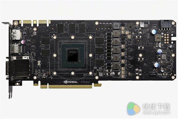 关于GPU你必须知道的基本知识