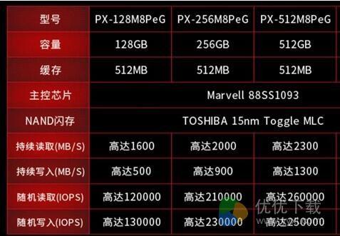 西数黑盘SSD