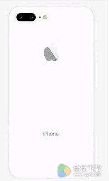 iPhone8屏幕几寸?