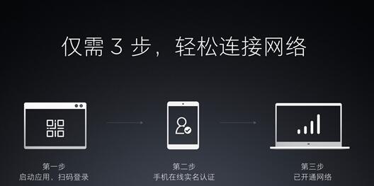 小米笔记本Air 4G怎么连接宽带