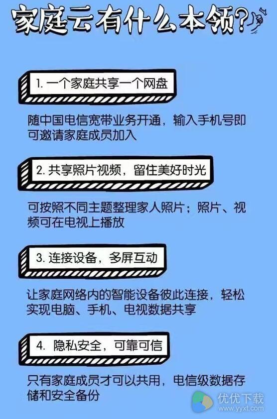 中国电信推出家庭云服务