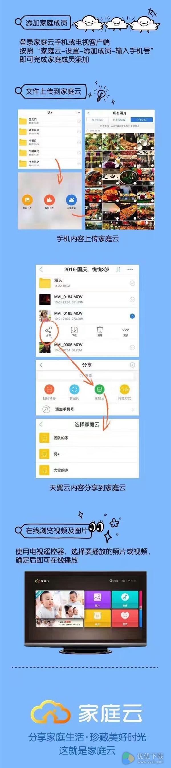 中国电信家庭云使用方法