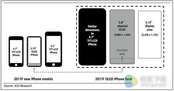 苹果iPhone 8全新设计:引入Touch Bar