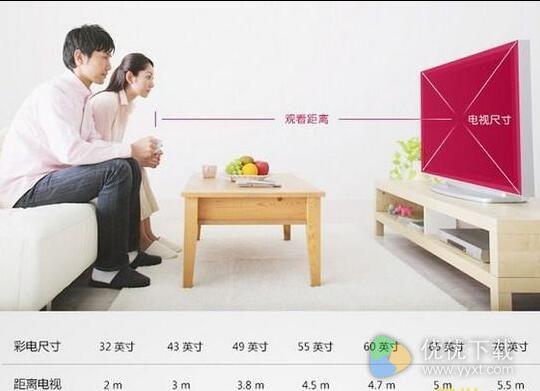 电视最佳观看距离如何计算呢?电视尺寸与观看