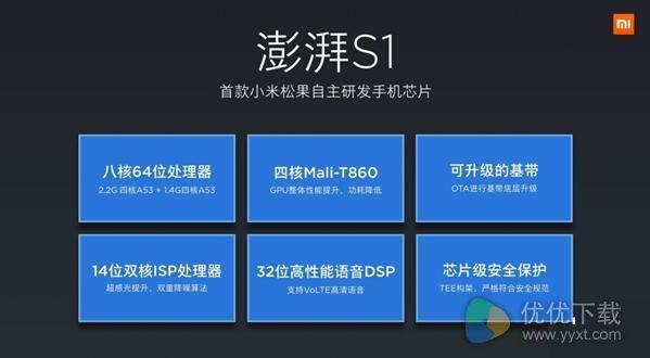 小米自主处理器澎湃S1详细细节介绍