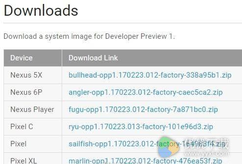 安卓8.0支持哪些机型