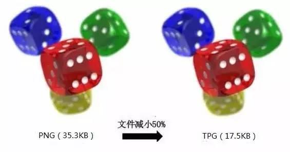 TPG是什么格式?