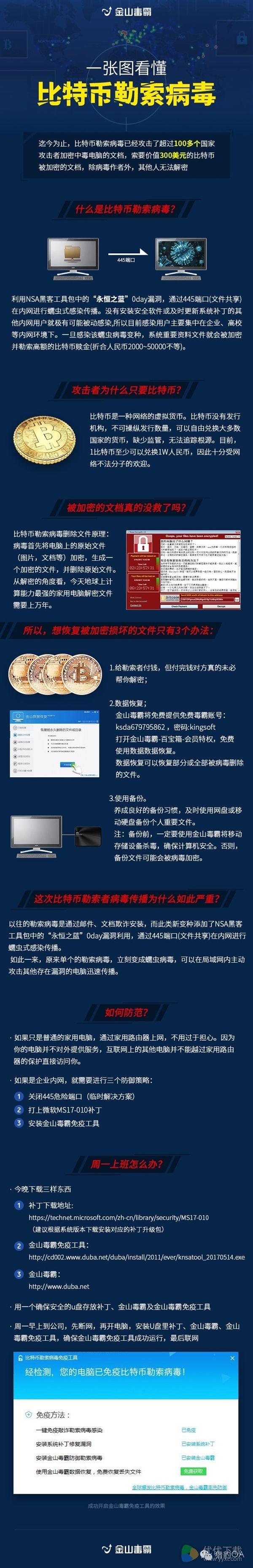 http://www.yyxt.com/pc/tech-25146.html