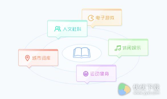 QQ五笔输入法官方版 - 截图1