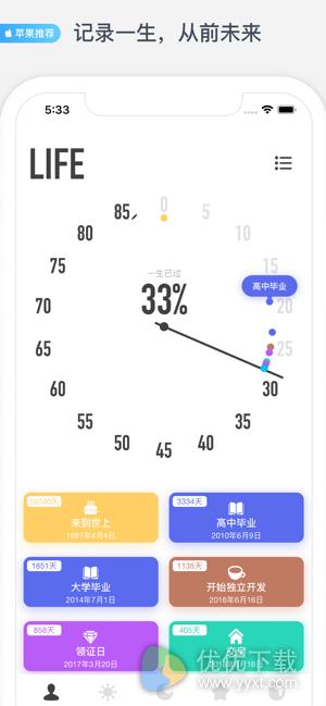 时光提醒ios版 - 截图1
