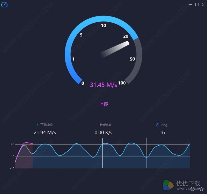 幂果网速测试官方版 V1.0.3