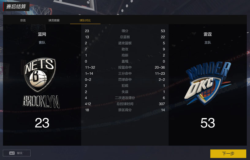 NBA2K OL2ios版 V1.0