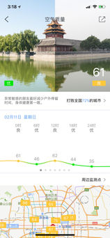 中国天气ios版 V7.5.3