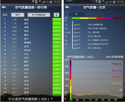 知天气(天气助手) v3.1.0 for Android安卓版 - 截图1