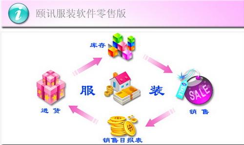颐讯服装软件零售版 7.02(服装店管理) - 截图1